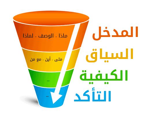 WFO Funnel 2